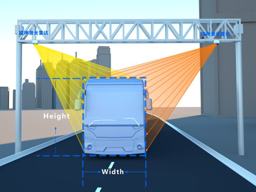 Vehicle Contour detection